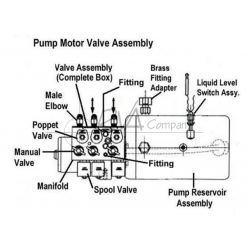 J0914-22-01 - Pump Motor Valve Assembly (for leveling jacks & main slide)